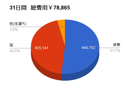 cost-graph